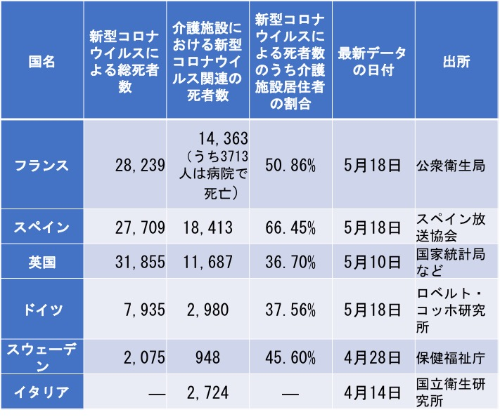 f:id:yachikusakusaki:20200606010629j:plain