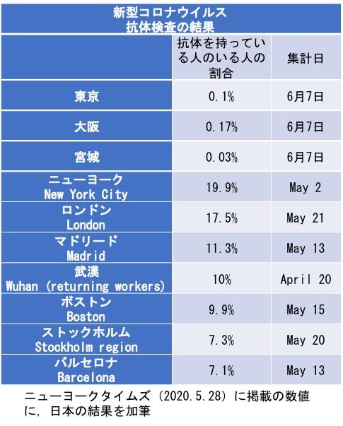f:id:yachikusakusaki:20200616233840j:plain