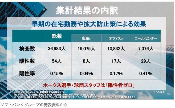 f:id:yachikusakusaki:20200617003444j:plain