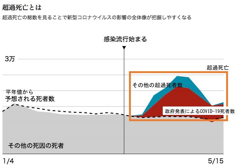 f:id:yachikusakusaki:20200621002703j:plain