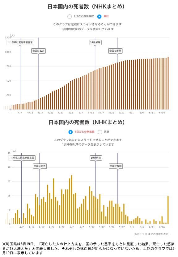 f:id:yachikusakusaki:20200621002820j:plain