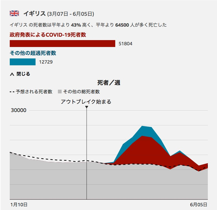f:id:yachikusakusaki:20200621003229j:plain
