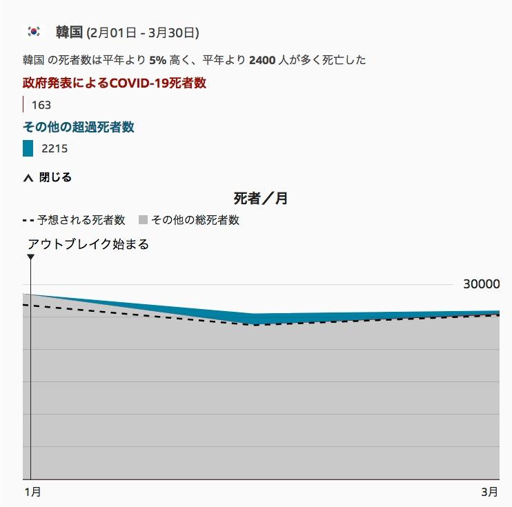 f:id:yachikusakusaki:20200621003510j:plain