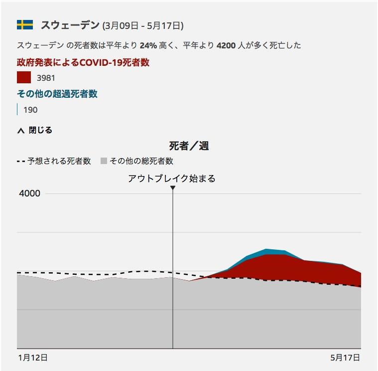 f:id:yachikusakusaki:20200621003528j:plain