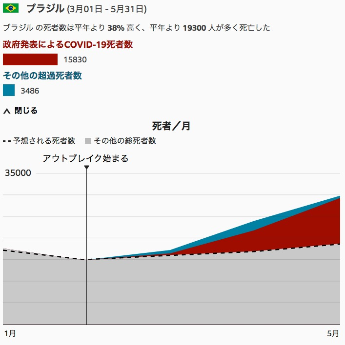 f:id:yachikusakusaki:20200621003557j:plain