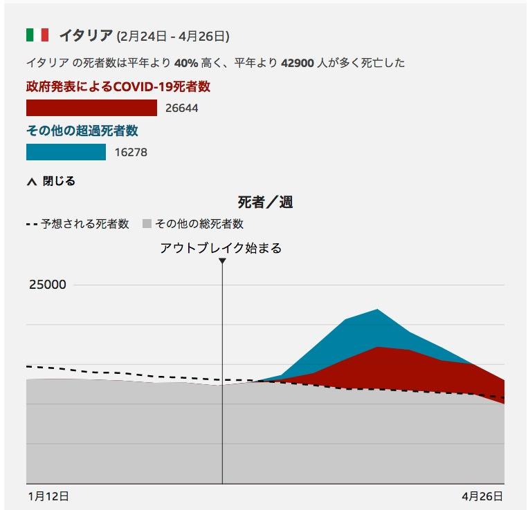 f:id:yachikusakusaki:20200621003756j:plain