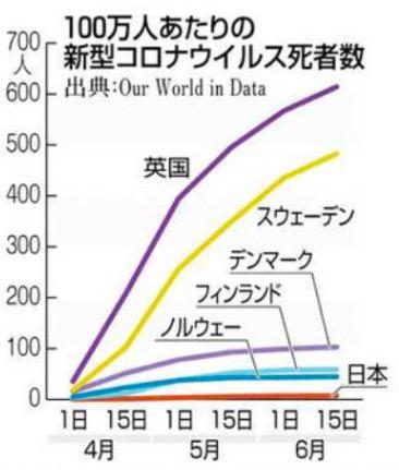 f:id:yachikusakusaki:20200621162711j:plain