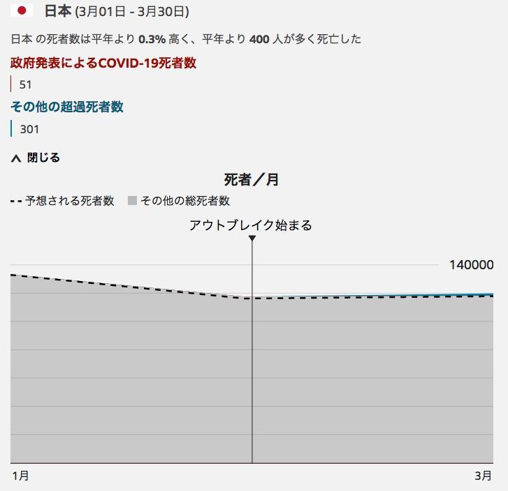 f:id:yachikusakusaki:20200629233139p:plain