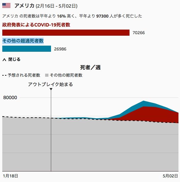 f:id:yachikusakusaki:20200630101216p:plain