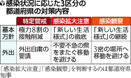 f:id:yachikusakusaki:20200701151137p:plain
