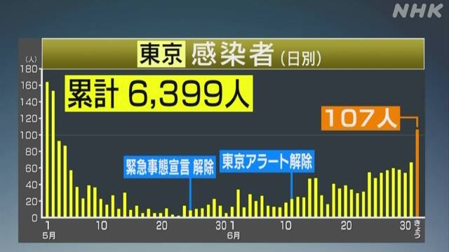 f:id:yachikusakusaki:20200703012743j:plain