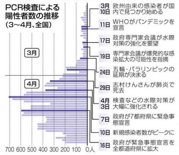 f:id:yachikusakusaki:20200715233332j:plain