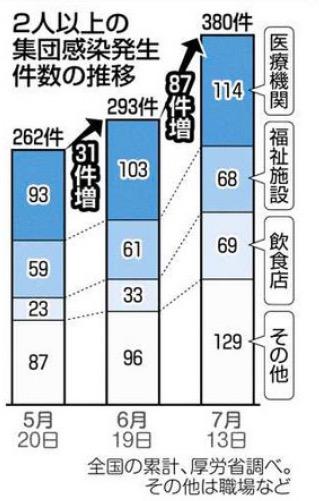 f:id:yachikusakusaki:20200715233440j:plain