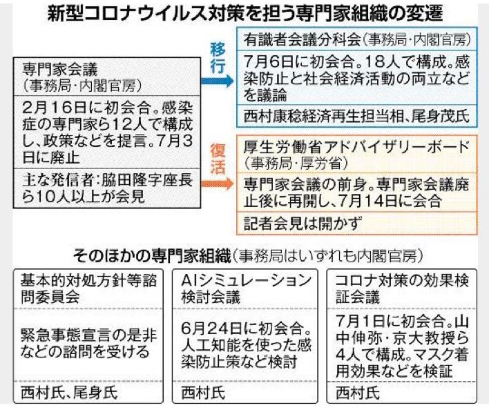 f:id:yachikusakusaki:20200717102820j:plain