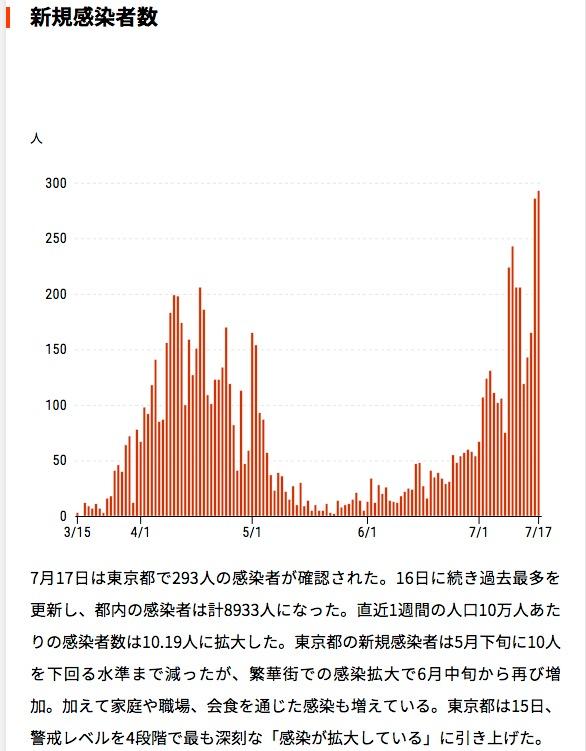f:id:yachikusakusaki:20200718171812j:plain