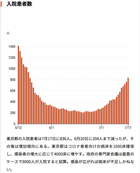 f:id:yachikusakusaki:20200718171822j:plain