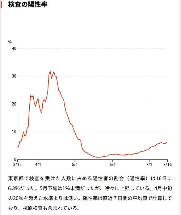 f:id:yachikusakusaki:20200718171827j:plain
