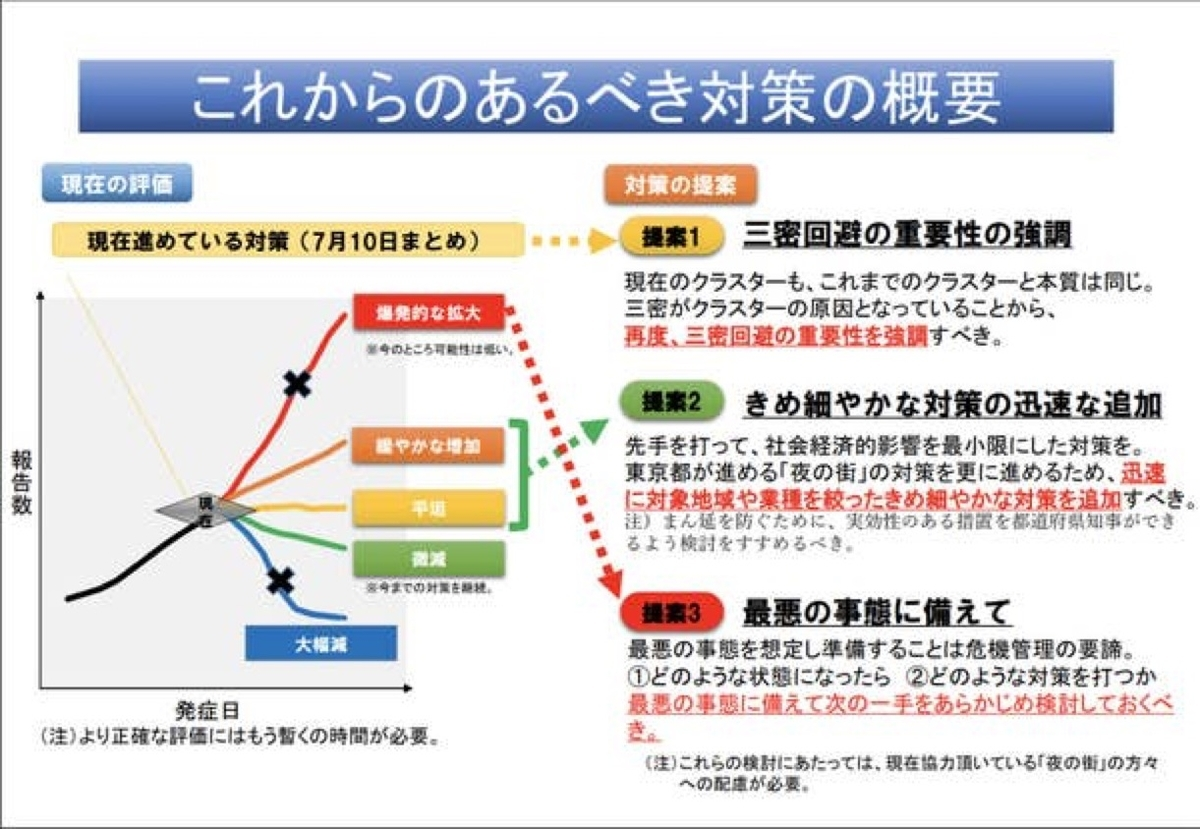 f:id:yachikusakusaki:20200723150607j:plain