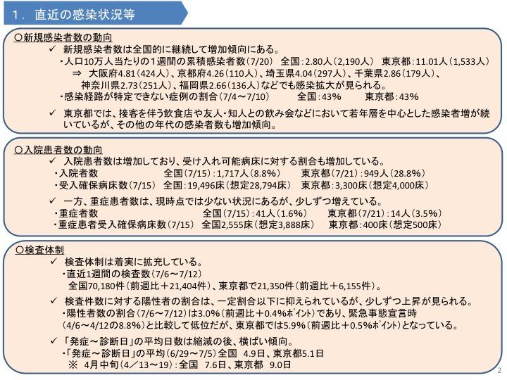 f:id:yachikusakusaki:20200723234331j:plain