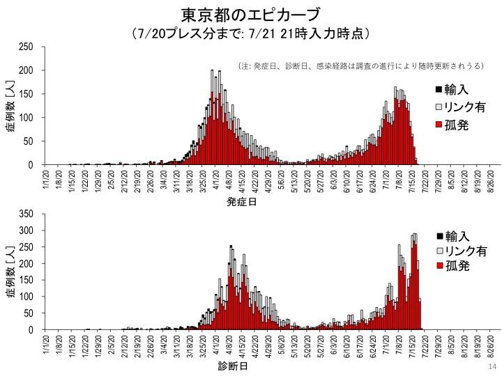 f:id:yachikusakusaki:20200724023747j:plain