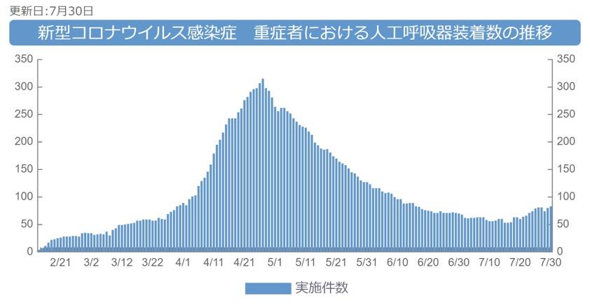 f:id:yachikusakusaki:20200801162805j:plain