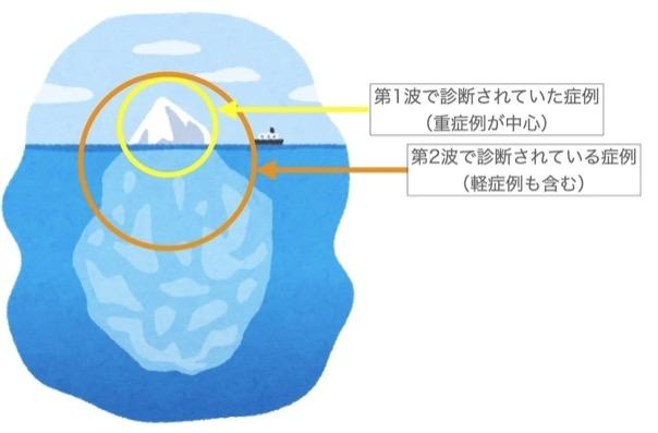 f:id:yachikusakusaki:20200801163144j:plain