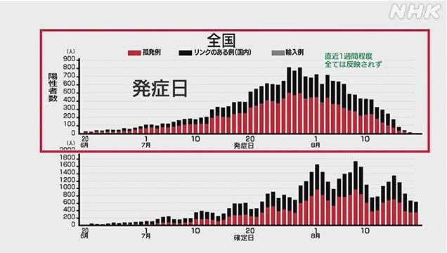f:id:yachikusakusaki:20200822181057j:plain