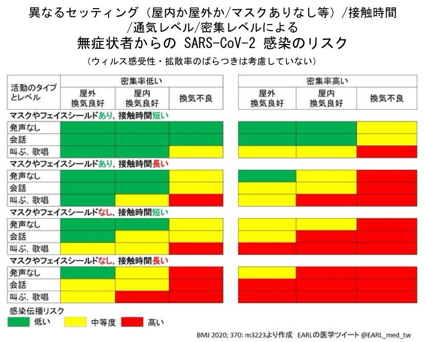 f:id:yachikusakusaki:20200902161154j:plain