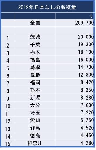 f:id:yachikusakusaki:20200903005628j:plain