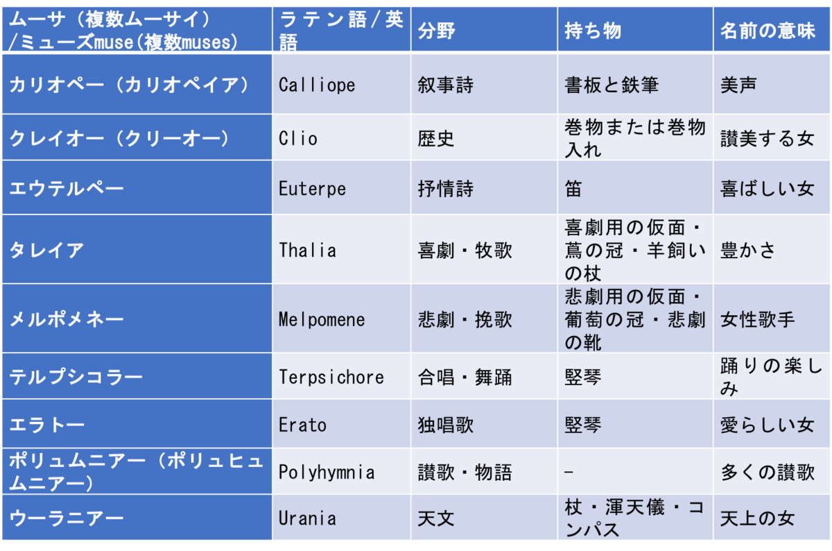 f:id:yachikusakusaki:20200907004051p:plain