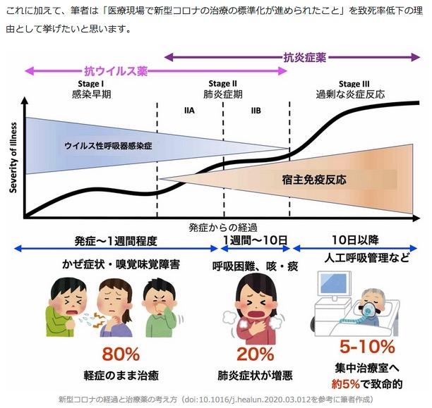 f:id:yachikusakusaki:20200914000245j:plain
