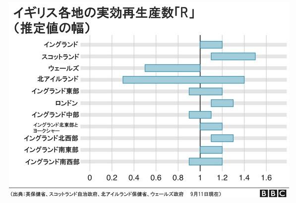 f:id:yachikusakusaki:20200914010745j:plain