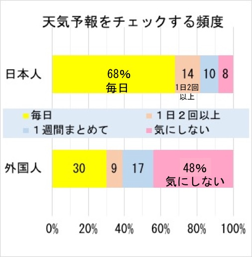 f:id:yachikusakusaki:20200923231416j:plain