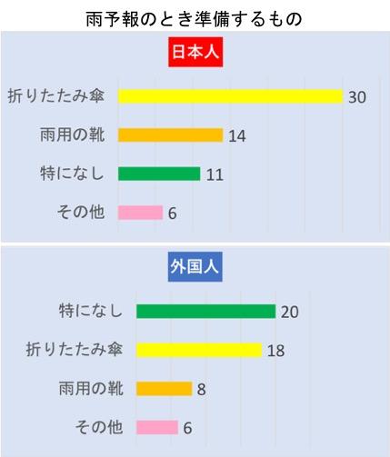 f:id:yachikusakusaki:20200925225056j:plain