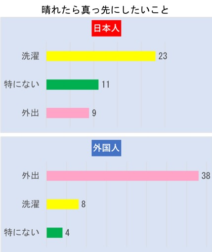 f:id:yachikusakusaki:20200925225825j:plain