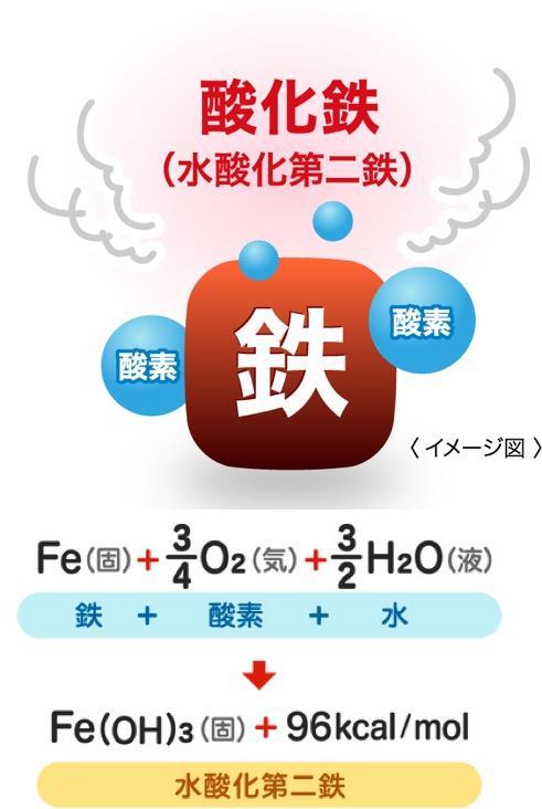 f:id:yachikusakusaki:20201016223802j:plain