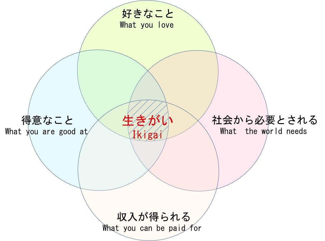 f:id:yachikusakusaki:20201019220924j:plain