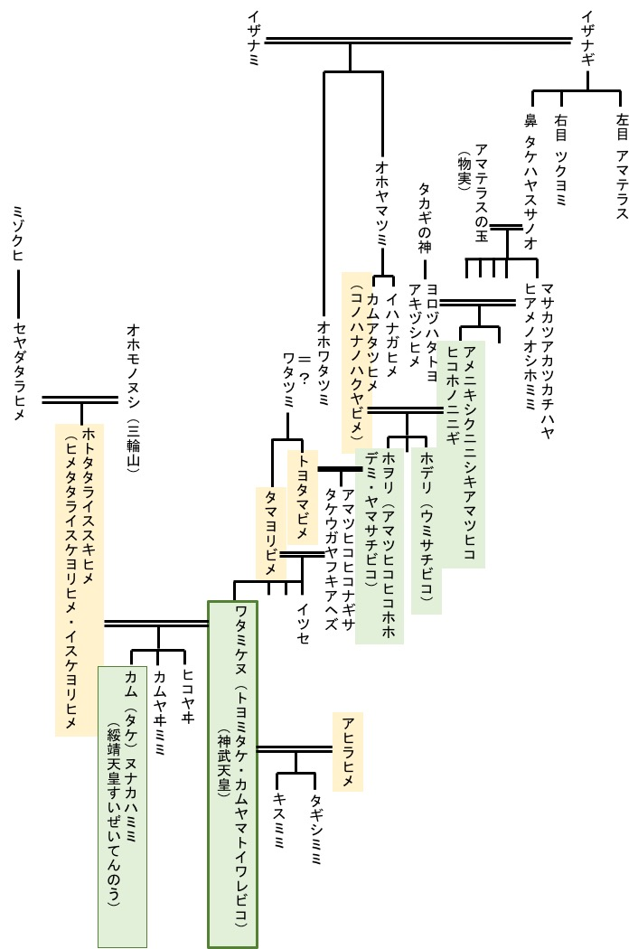 f:id:yachikusakusaki:20201105001739j:plain