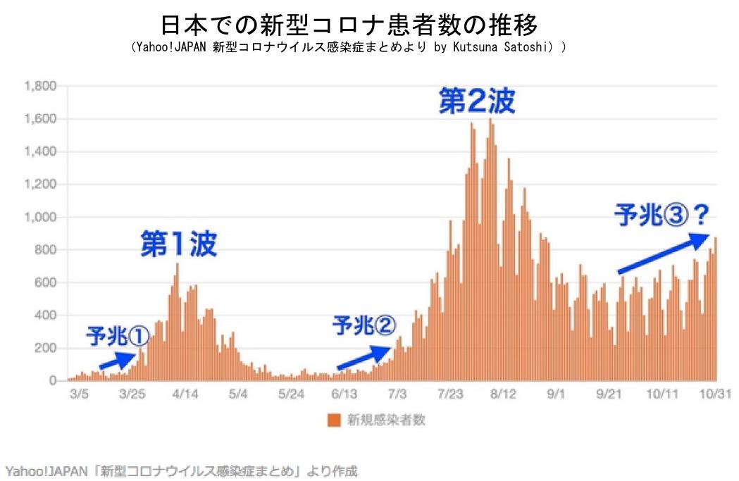 f:id:yachikusakusaki:20201106215539j:plain