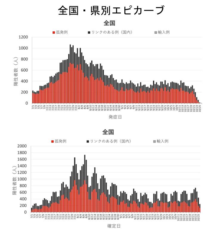 f:id:yachikusakusaki:20201106220011j:plain