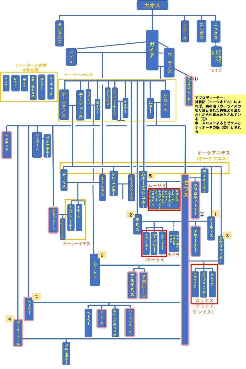 f:id:yachikusakusaki:20201113160351j:plain