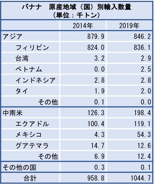 f:id:yachikusakusaki:20201121223626j:plain