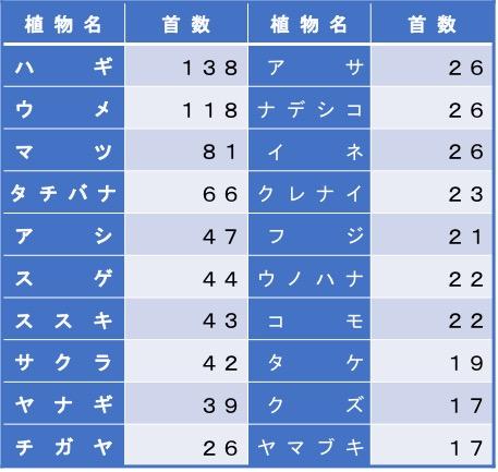 f:id:yachikusakusaki:20201130233120j:plain