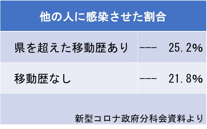 f:id:yachikusakusaki:20201214232940j:plain