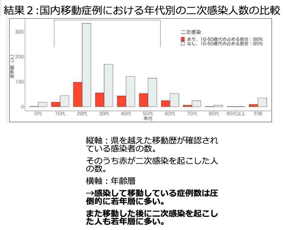 f:id:yachikusakusaki:20201214233003j:plain