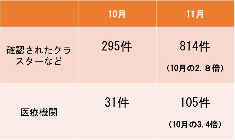f:id:yachikusakusaki:20201214233141j:plain