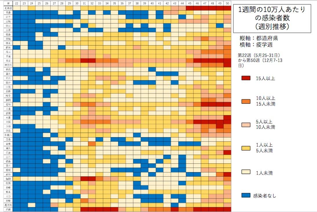f:id:yachikusakusaki:20201217183242j:plain