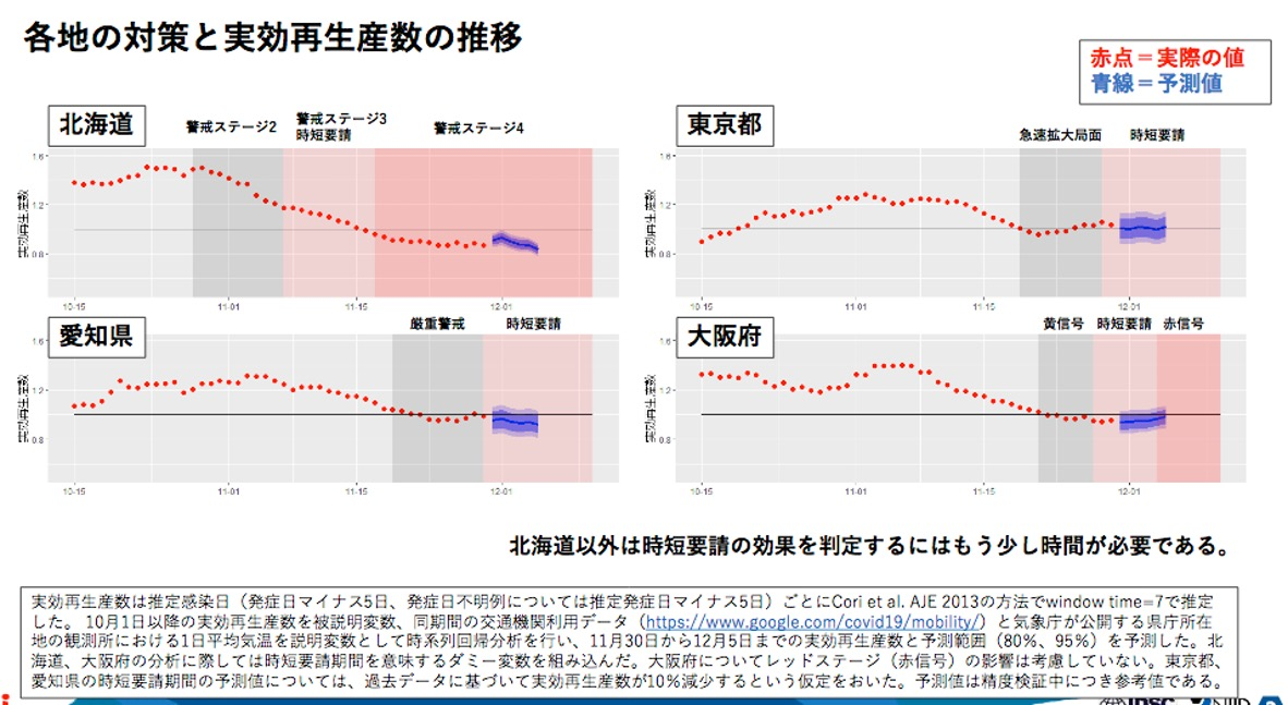 f:id:yachikusakusaki:20201217183254j:plain