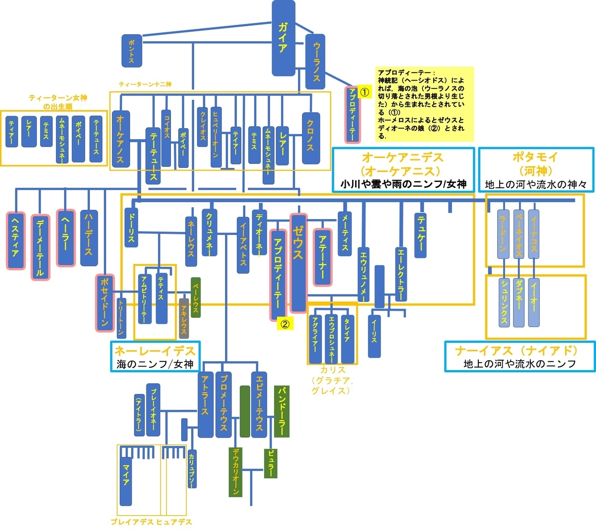 f:id:yachikusakusaki:20201222011144j:plain