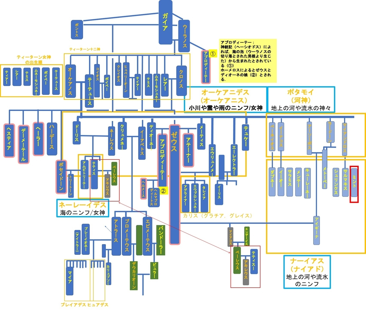 f:id:yachikusakusaki:20201227114242j:plain